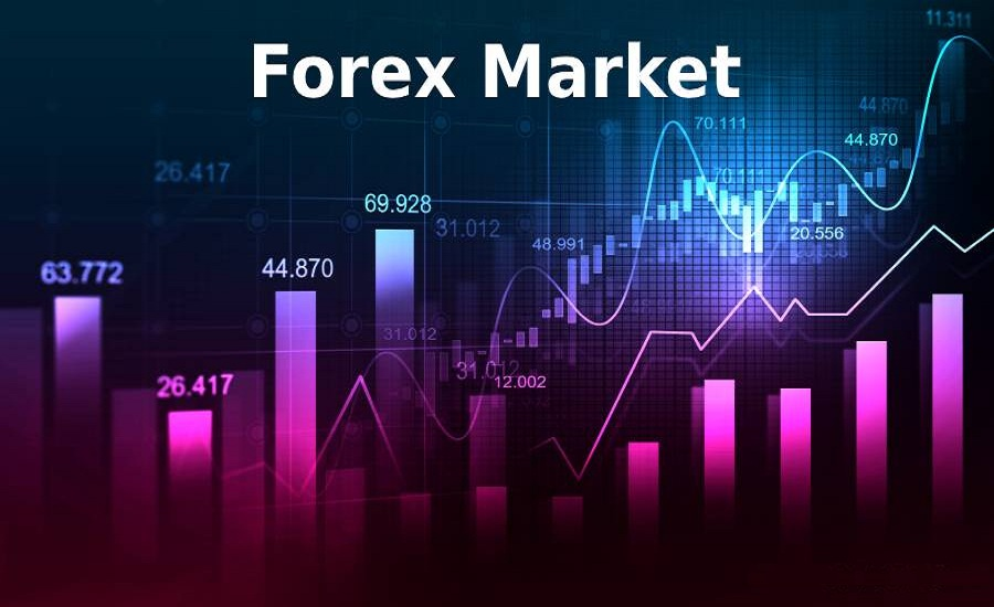 How to Start Trading to Make the Most of Forex Market